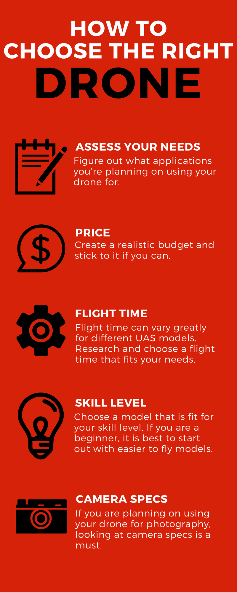choosing the right drone infographic.png